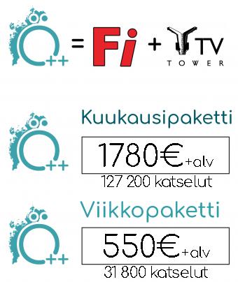 ObplusInfo_FI4